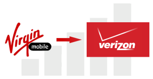 From Virgin Mobile to Verizon Wireless